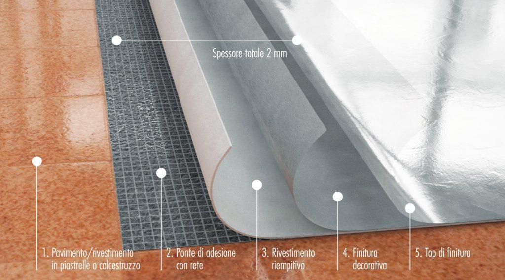 Image Result For Linoleum Pavimenti