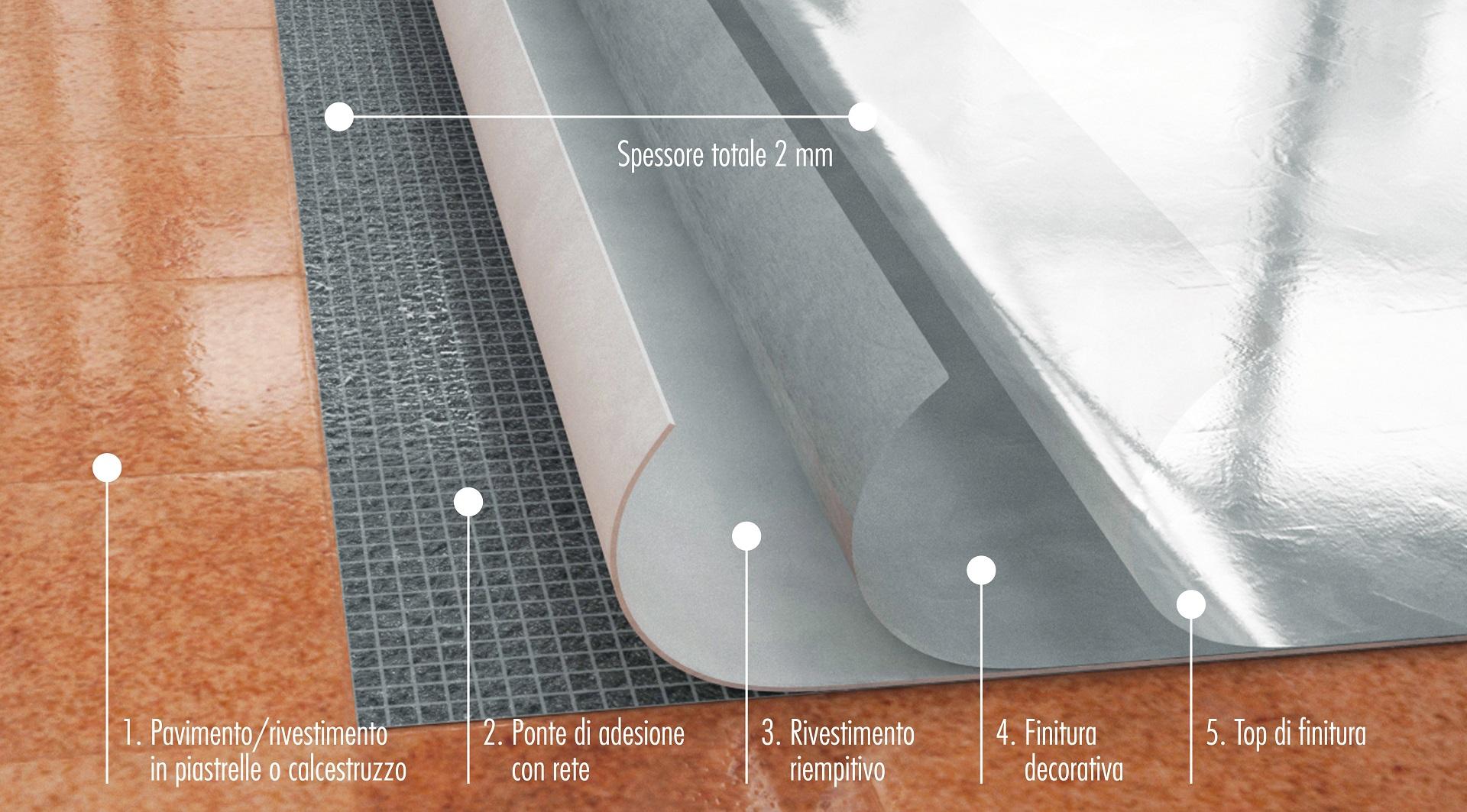 Costo Per Rifare Bagno ristrutturare il bagno con la resina per pavimenti