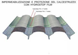 Applicazione dell'Hydrostop Film per impedire la carbonatazione sulle travi